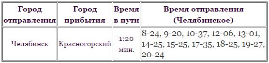 tab-10