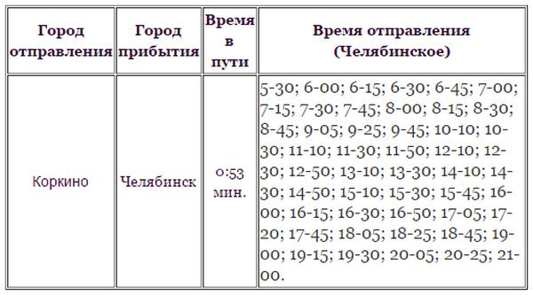 tab-3